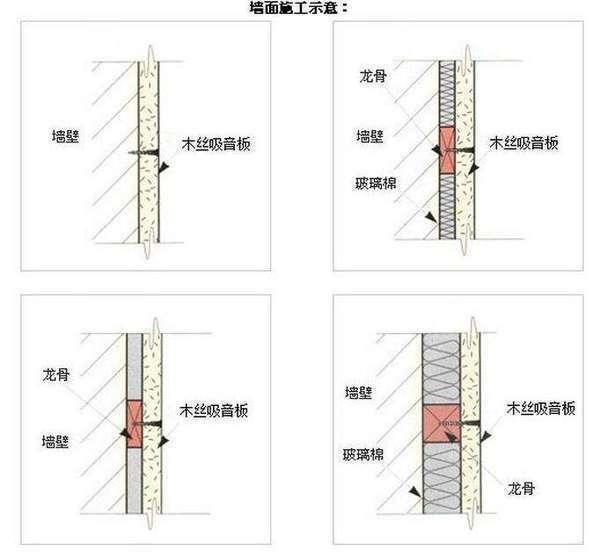 墙面木丝吸音板使用和安装图详解